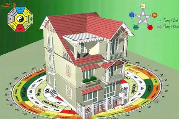 Sửa nhà có cần xem tuổi không?